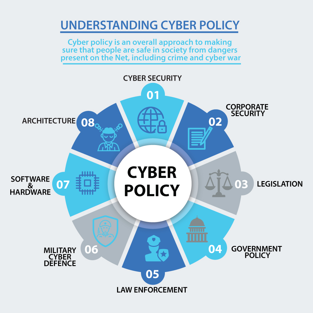 What Is Cyber Policy Our New Infographic Explains